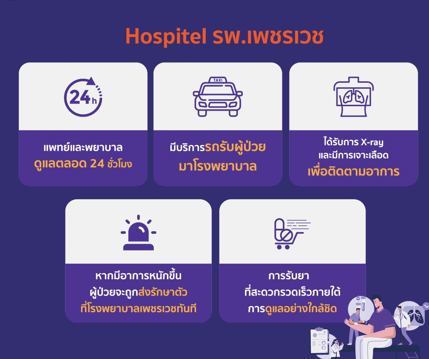 การรักษา Hospitel ที่โรงพยาบาลเพชรเวชดีอย่างไร