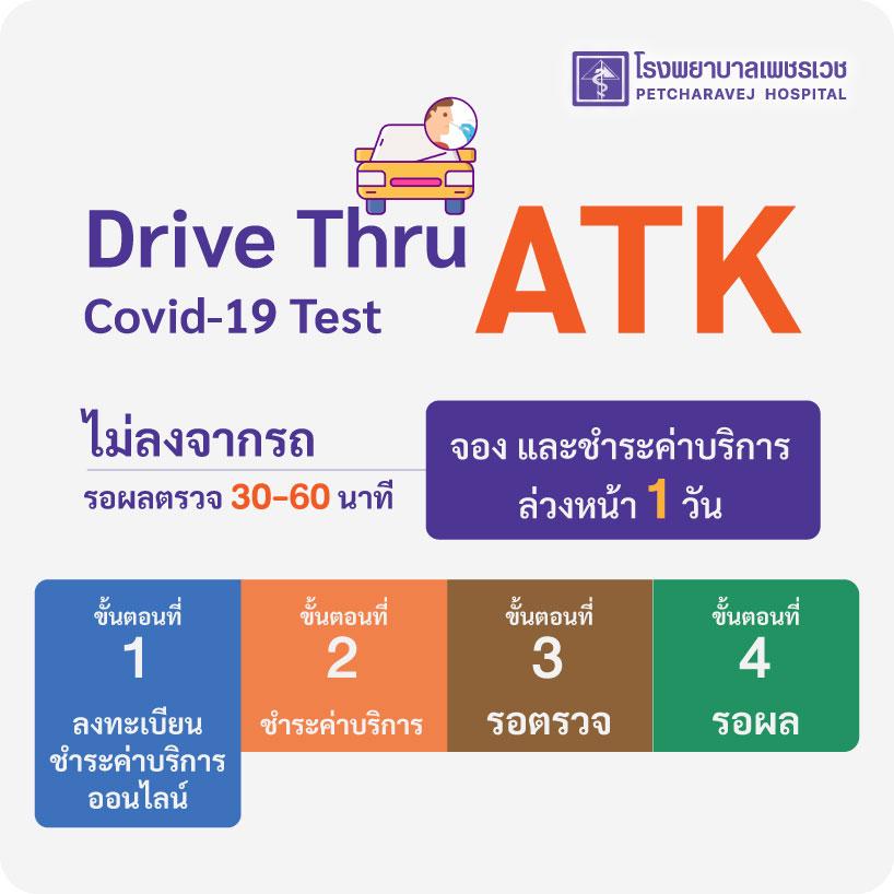 ตรวจ ATK ราคา
